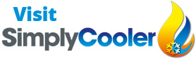 Visit Simply Cooler
